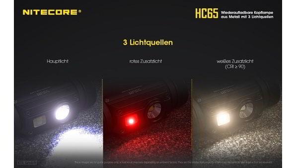Nitecore-HC65-4