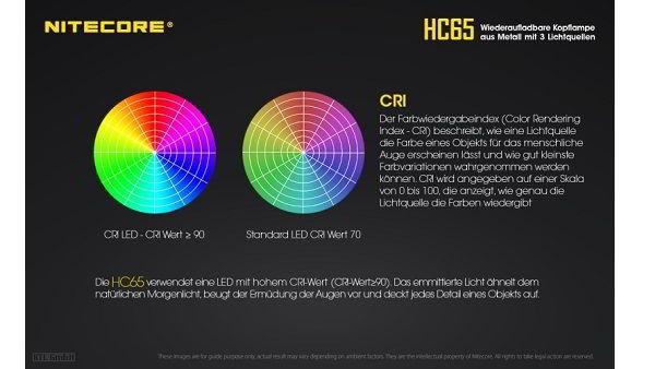 Nitecore-HC65-7